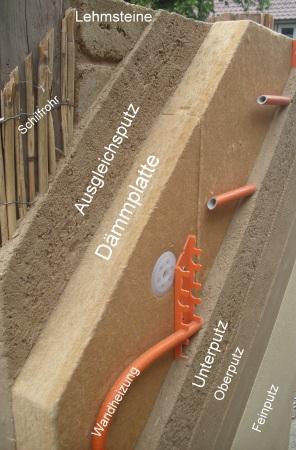Lehm farbe d mmtechnik for Fachwerkwand innen